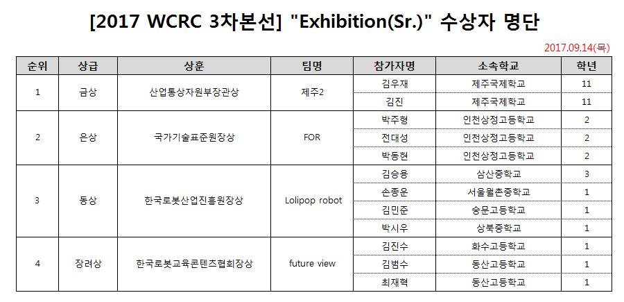 1일차_Exhibition_Sr..PNG