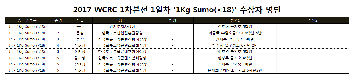 1Kg Sumo.PNG
